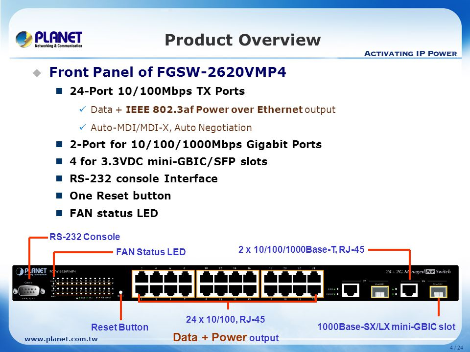 4 / 24 Product Overview  Front Panel of FGSW-2620VMP4 24-Port 10/100Mbps TX Ports Data + IEEE 802.3af Power over Ethernet output Auto-MDI/MDI-X, Auto Negotiation 2-Port for 10/100/1000Mbps Gigabit Ports 4 for 3.3VDC mini-GBIC/SFP slots RS-232 console Interface One Reset button FAN status LED Reset Button 2 x 10/100/1000Base-T, RJ Base-SX/LX mini-GBIC slot RS-232 Console 24 x 10/100, RJ-45 Data + Power output FAN Status LED