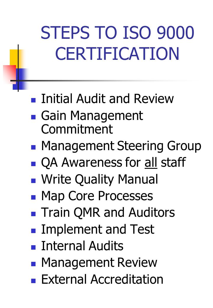 STEPS TO ISO 9000 CERTIFICATION Initial Audit and Review Gain Management Commitment Management Steering Group QA Awareness for all staff Write Quality Manual Map Core Processes Train QMR and Auditors Implement and Test Internal Audits Management Review External Accreditation