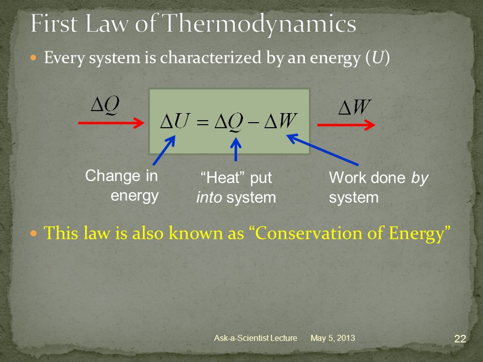 Every system is characterized by an energy (U) This law is also known as Conservation of Energy Change in energy Heat put into system Work done by system May 5, 2013 22 Ask-a-Scientist Lecture