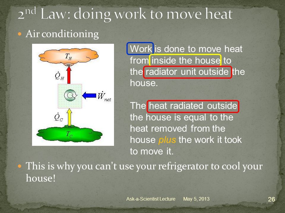 Air conditioning This is why you can't use your refrigerator to cool your house.