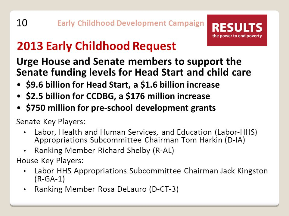 10 Early Childhood Development Campaign Urge House and Senate members to support the Senate funding levels for Head Start and child care $9.6 billion for Head Start, a $1.6 billion increase $2.5 billion for CCDBG, a $176 million increase $750 million for pre-school development grants Senate Key Players: Labor, Health and Human Services, and Education (Labor-HHS) Appropriations Subcommittee Chairman Tom Harkin (D-IA) Ranking Member Richard Shelby (R-AL) House Key Players: Labor HHS Appropriations Subcommittee Chairman Jack Kingston (R-GA-1) Ranking Member Rosa DeLauro (D-CT-3) 2013 Early Childhood Request