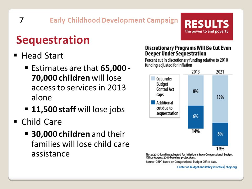 7 Early Childhood Development Campaign Sequestration  Head Start  Estimates are that 65, ,000 children will lose access to services in 2013 alone  11,500 staff will lose jobs  Child Care  30,000 children and their families will lose child care assistance