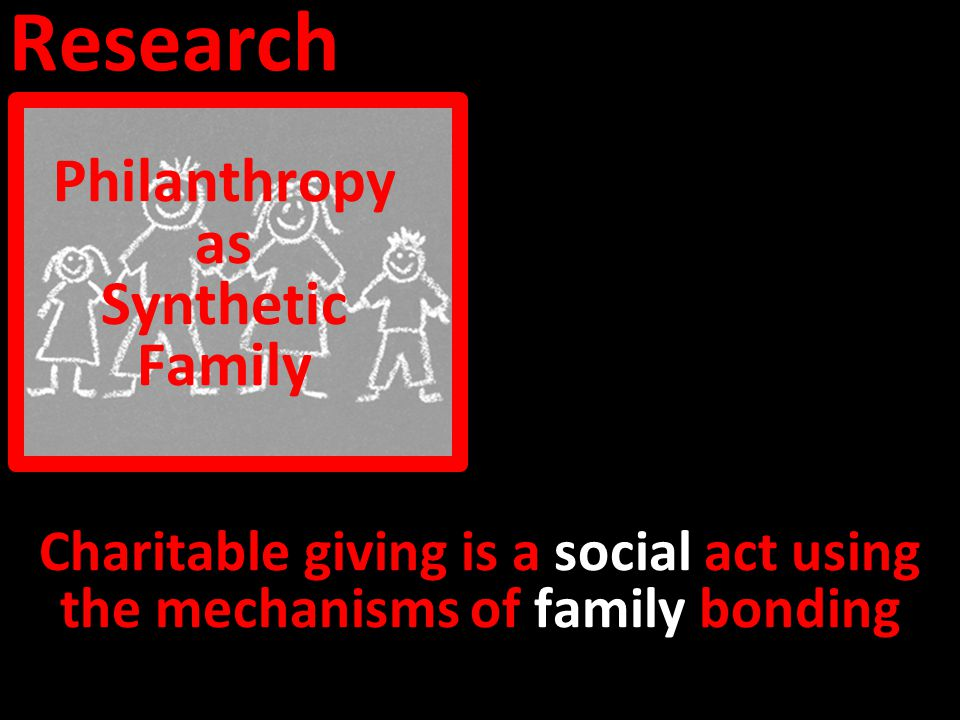 Philanthropy as Synthetic Family Charitable giving is a social act using the mechanisms of family bonding Research