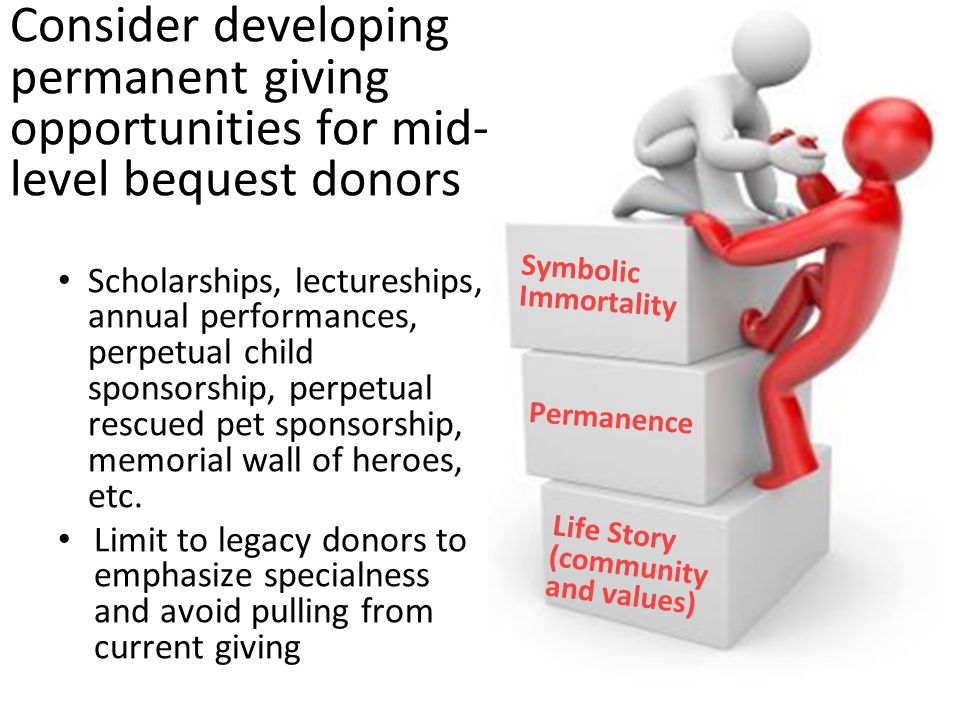 Consider developing permanent giving opportunities for mid- level bequest donors Scholarships, lectureships, annual performances, perpetual child sponsorship, perpetual rescued pet sponsorship, memorial wall of heroes, etc.