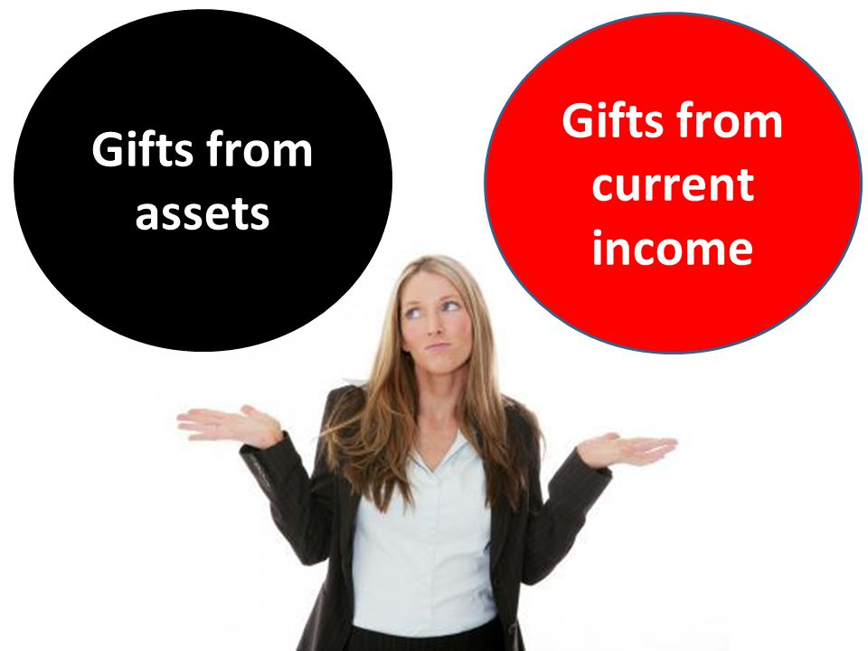 Gifts from current income Gifts from assets