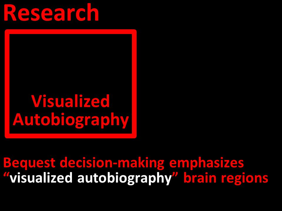 Research Bequest decision-making emphasizes visualized autobiography brain regions Visualized Autobiography