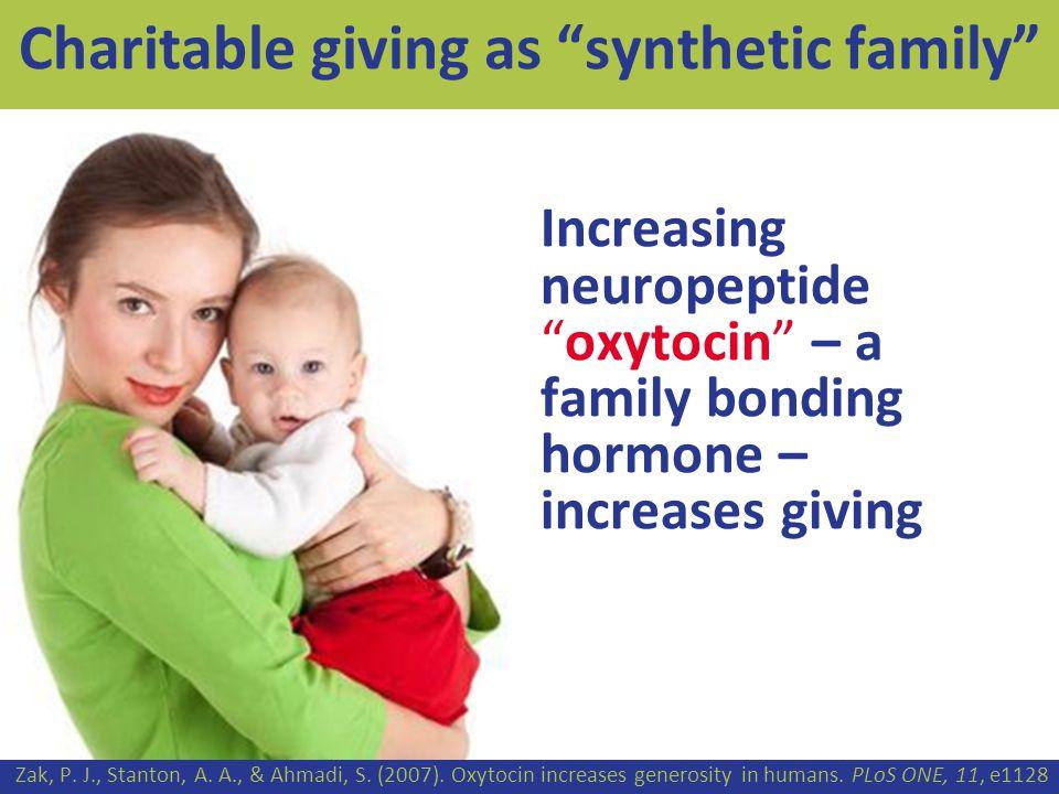 Increasing neuropeptide oxytocin – a family bonding hormone – increases giving Zak, P.
