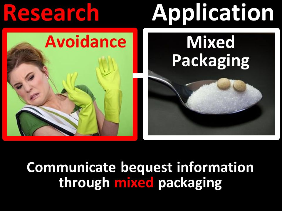 Research Application Avoidance Mixed Packaging Communicate bequest information through mixed packaging
