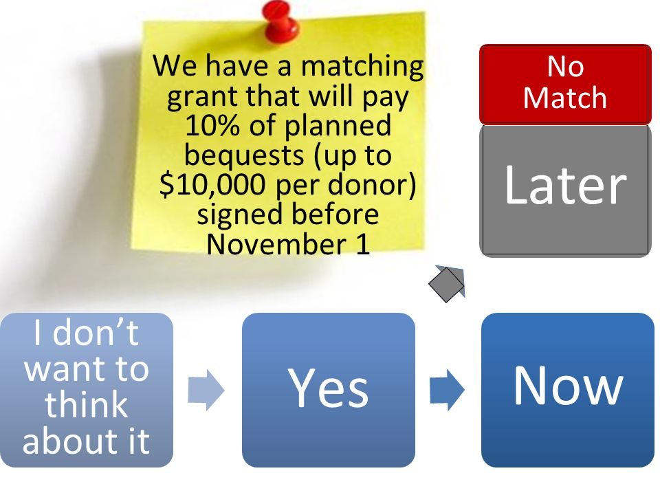 Now Yes I don't want to think about it Later We have a matching grant that will pay 10% of planned bequests (up to $10,000 per donor) signed before November 1 No Match