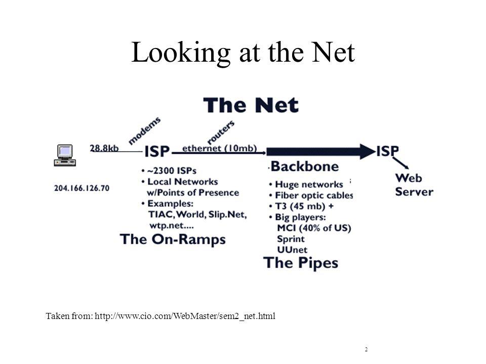 2 Looking at the Net Taken from: http://www.cio.com/WebMaster/sem2_net.html