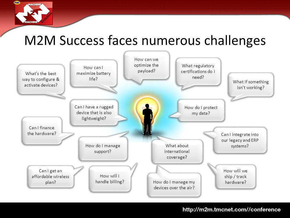 M2M Success faces numerous challenges What's the best way to configure & activate devices.