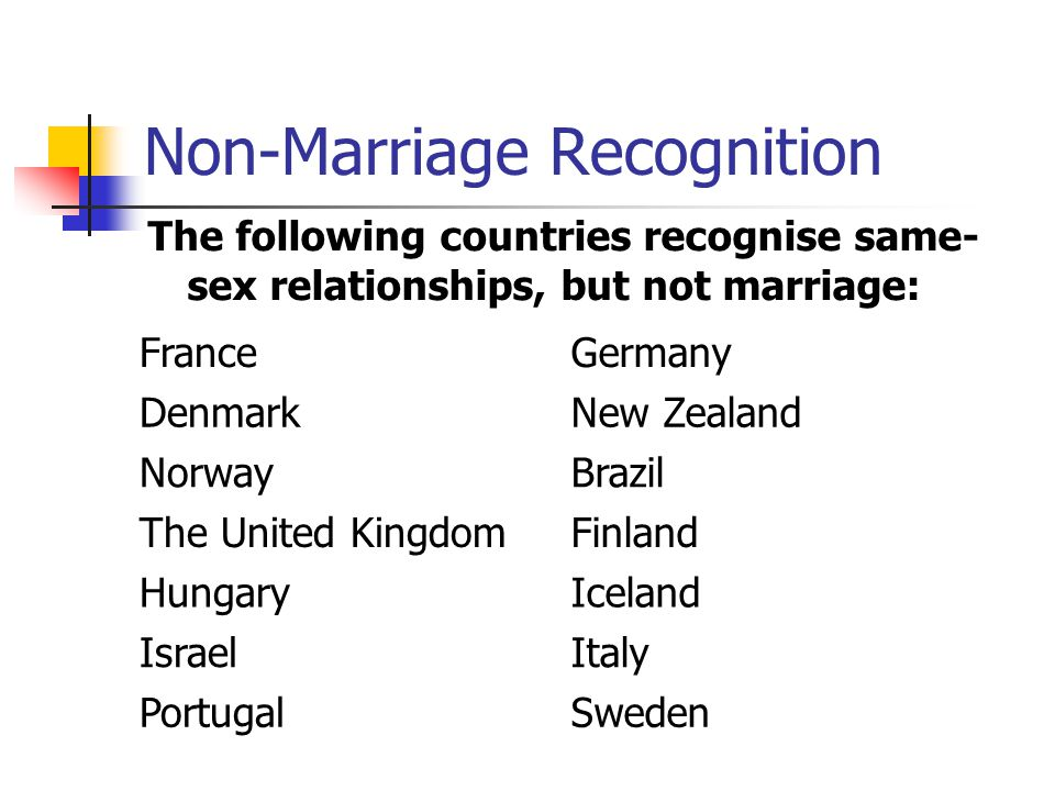 Non-Marriage Recognition The following countries recognise same- sex relationships, but not marriage: FranceGermany DenmarkNew Zealand NorwayBrazil The United KingdomFinland HungaryIceland IsraelItaly PortugalSweden