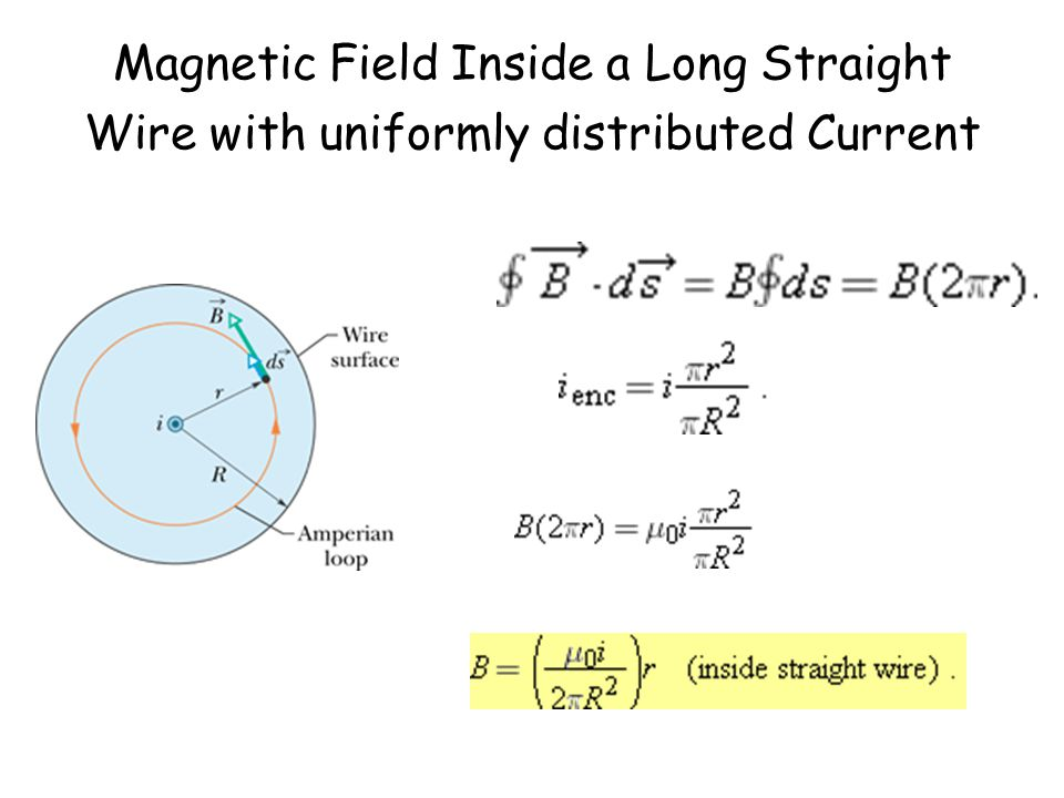 Magnetic Field Inside a Long Straight Wire with uniformly distributed Current