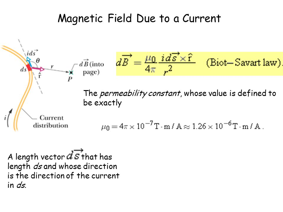 Magnetic Field Due to a Current A length vector that has length ds and whose direction is the direction of the current in ds.