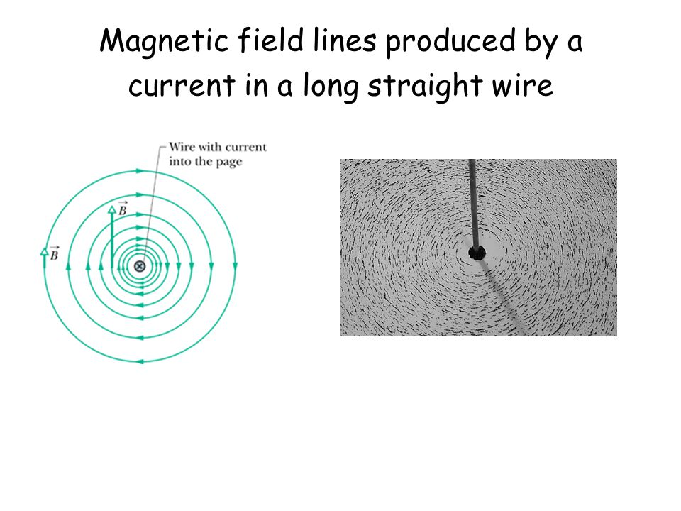 Magnetic field lines produced by a current in a long straight wire