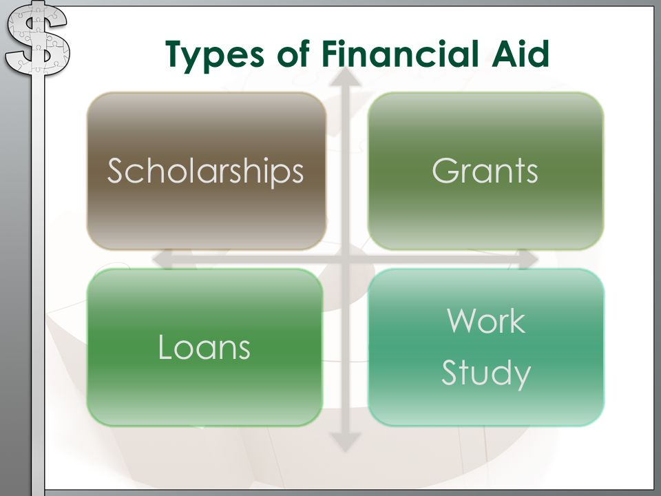 Types of Financial Aid ScholarshipsGrantsLoans Work Study