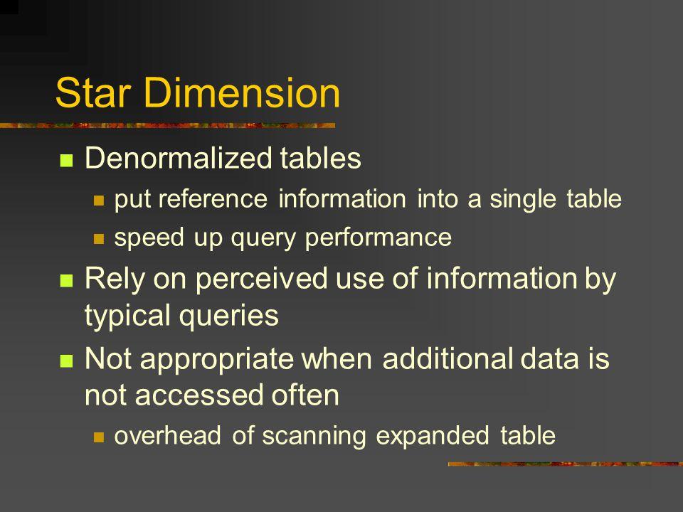starflake schema difference
