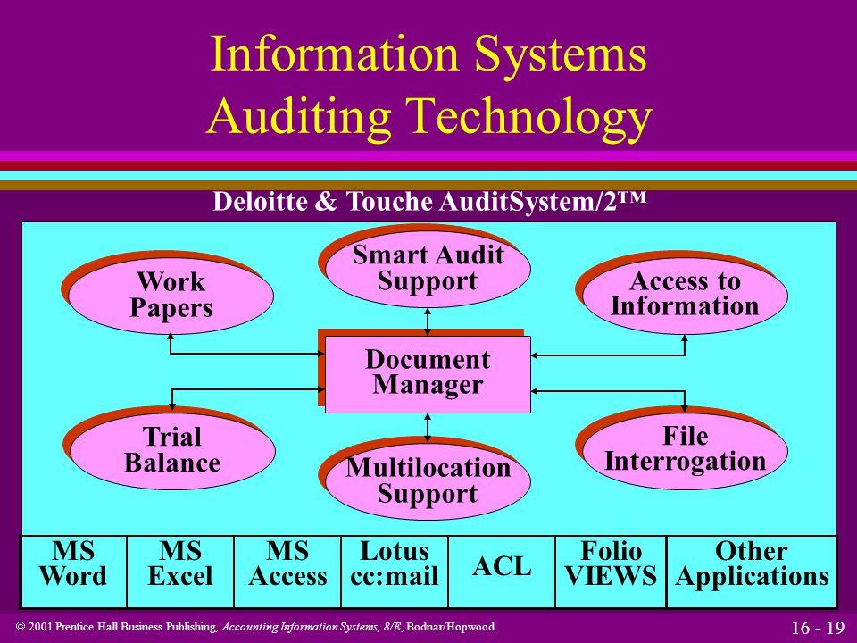 audit sistem informasi Audit sistem informasi (informatin system audit) atau edp audit (electronic data processing audit) atau computer audit adalah proses pengumpulan data dan pengevaluasian bukti-bukti untuk menentukan apakah suatu sistem aplikasi komputerisasi telah menetapkan dan menerapkan sistem pengendalian internal yang.