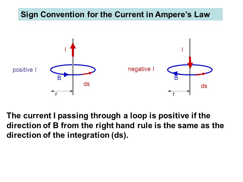 Sign Convention for the Current in Ampere's Law r The current I passing through a loop is positive if the direction of B from the right hand rule is the same as the direction of the integration (ds).