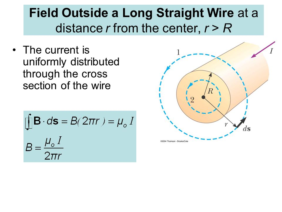 Field Outside a Long Straight Wire at a distance r from the center, r > R The current is uniformly distributed through the cross section of the wire