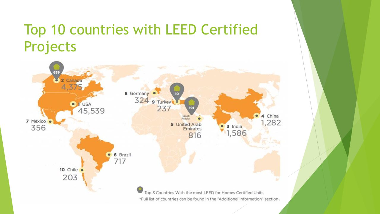 A look ahead on green building innovation introduction 15 top 10 countries with leed certified projects xflitez Image collections