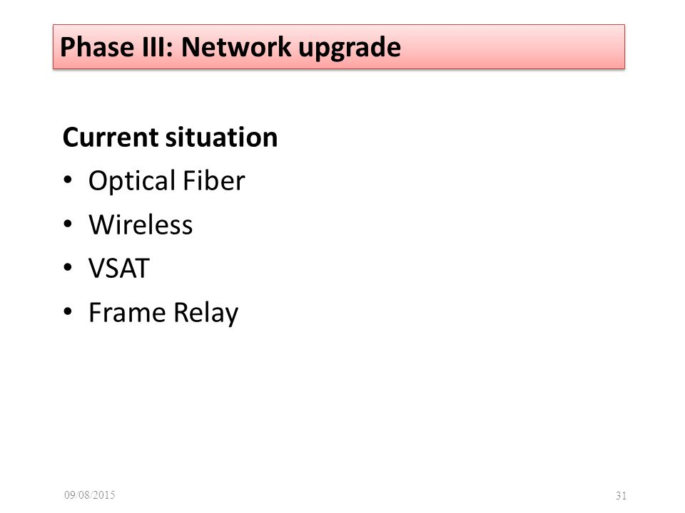 Current situation Optical Fiber Wireless VSAT Frame Relay 09/08/ Phase III: Network upgrade