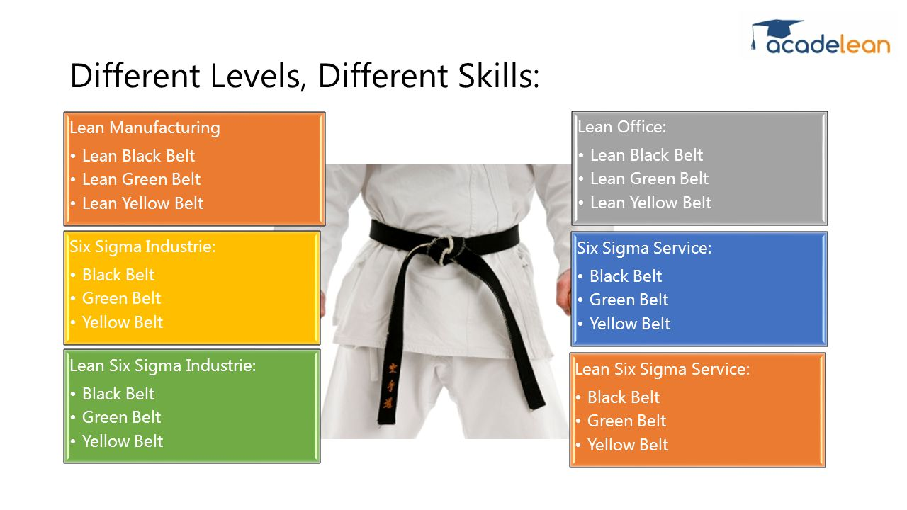 Lean six sigma certification lean manufacturing lean black belt lean six sigma certification 2 lean manufacturing lean black belt lean green belt lean yellow xflitez Images