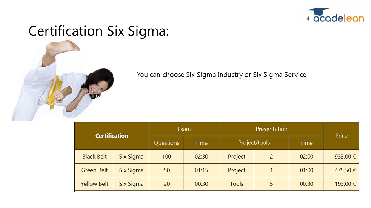 Lean six sigma certification lean manufacturing lean black belt 7 certification six sigma you can choose six sigma industry or six sigma service xflitez Images