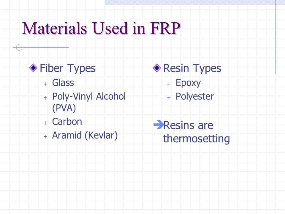 What is FRP.