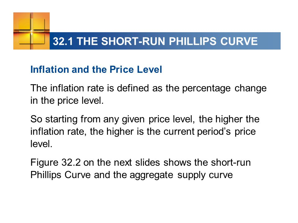 32.1 THE SHORT-RUN PHILLIPS CURVE Inflation and the Price Level The inflation rate is defined as the percentage change in the price level.