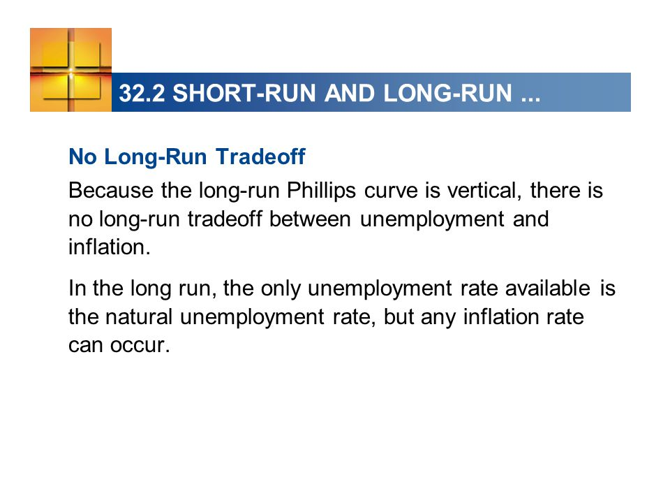 No Long-Run Tradeoff Because the long-run Phillips curve is vertical, there is no long-run tradeoff between unemployment and inflation.