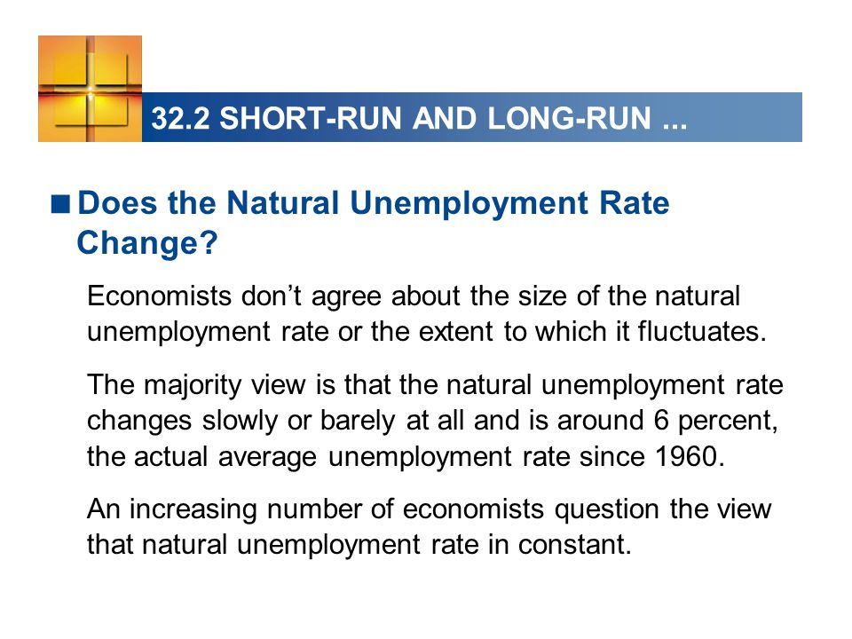 32.2 SHORT-RUN AND LONG-RUN...  Does the Natural Unemployment Rate Change.