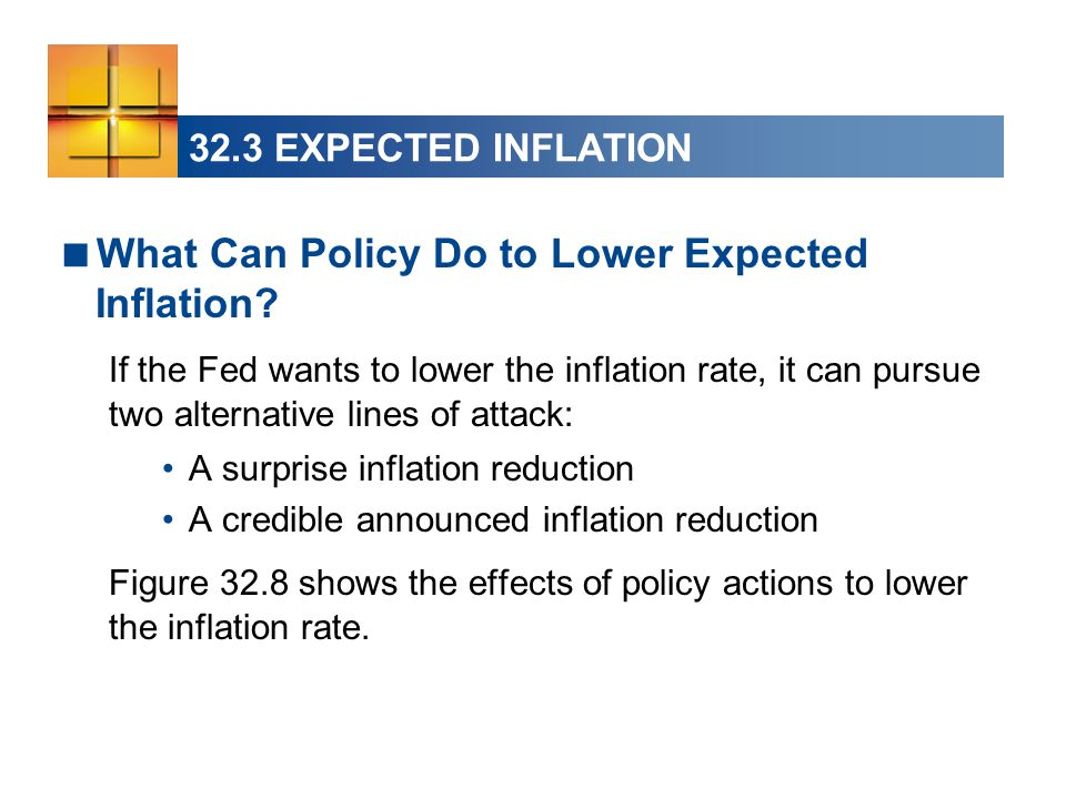 32.3 EXPECTED INFLATION  What Can Policy Do to Lower Expected Inflation.