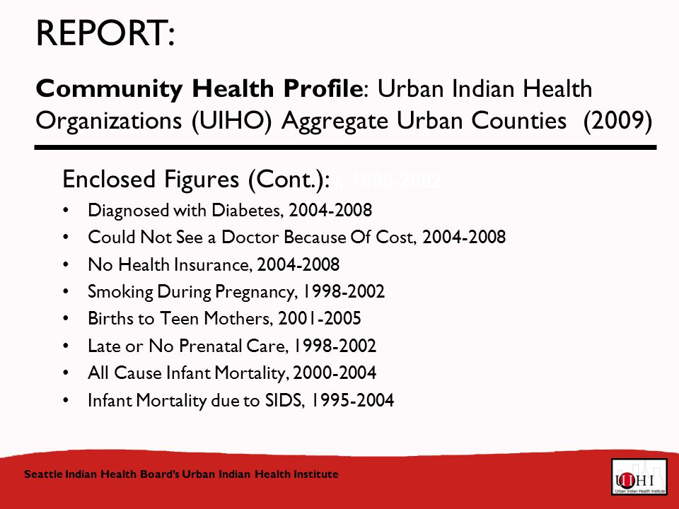 Community Health Profile: Urban Indian Health Organizations (UIHO) Aggregate Urban Counties (2009) Seattle Indian Health Board's Urban Indian Health Institute REPORT: Enclosed Figures (Cont.): y, Diagnosed with Diabetes, Could Not See a Doctor Because Of Cost, No Health Insurance, Smoking During Pregnancy, Births to Teen Mothers, Late or No Prenatal Care, All Cause Infant Mortality, Infant Mortality due to SIDS,