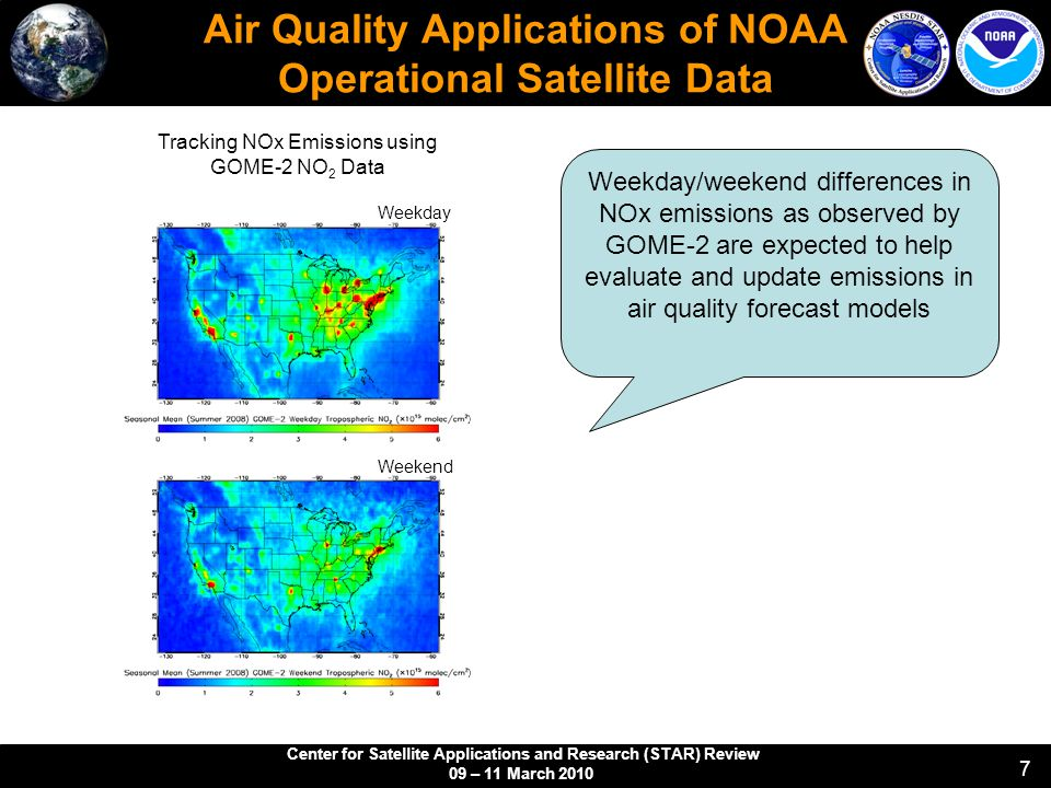 Center for Satellite Applications and Research (STAR) Review 09 – 11 March Air Quality Applications of NOAA Operational Satellite Data Tracking NOx Emissions using GOME-2 NO 2 Data Weekday Weekend Weekday/weekend differences in NOx emissions as observed by GOME-2 are expected to help evaluate and update emissions in air quality forecast models