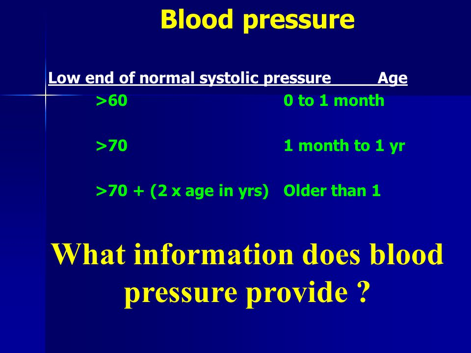 Blood pressure Low end of normal systolic pressureAge >600 to 1 month >701 month to 1 yr >70 + (2 x age in yrs)Older than 1 What information does blood pressure provide