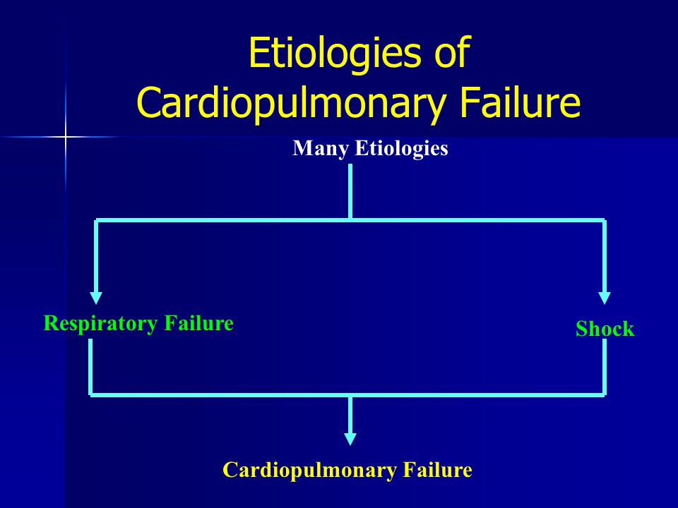 Etiologies of Cardiopulmonary Failure Many Etiologies Respiratory Failure Shock Cardiopulmonary Failure