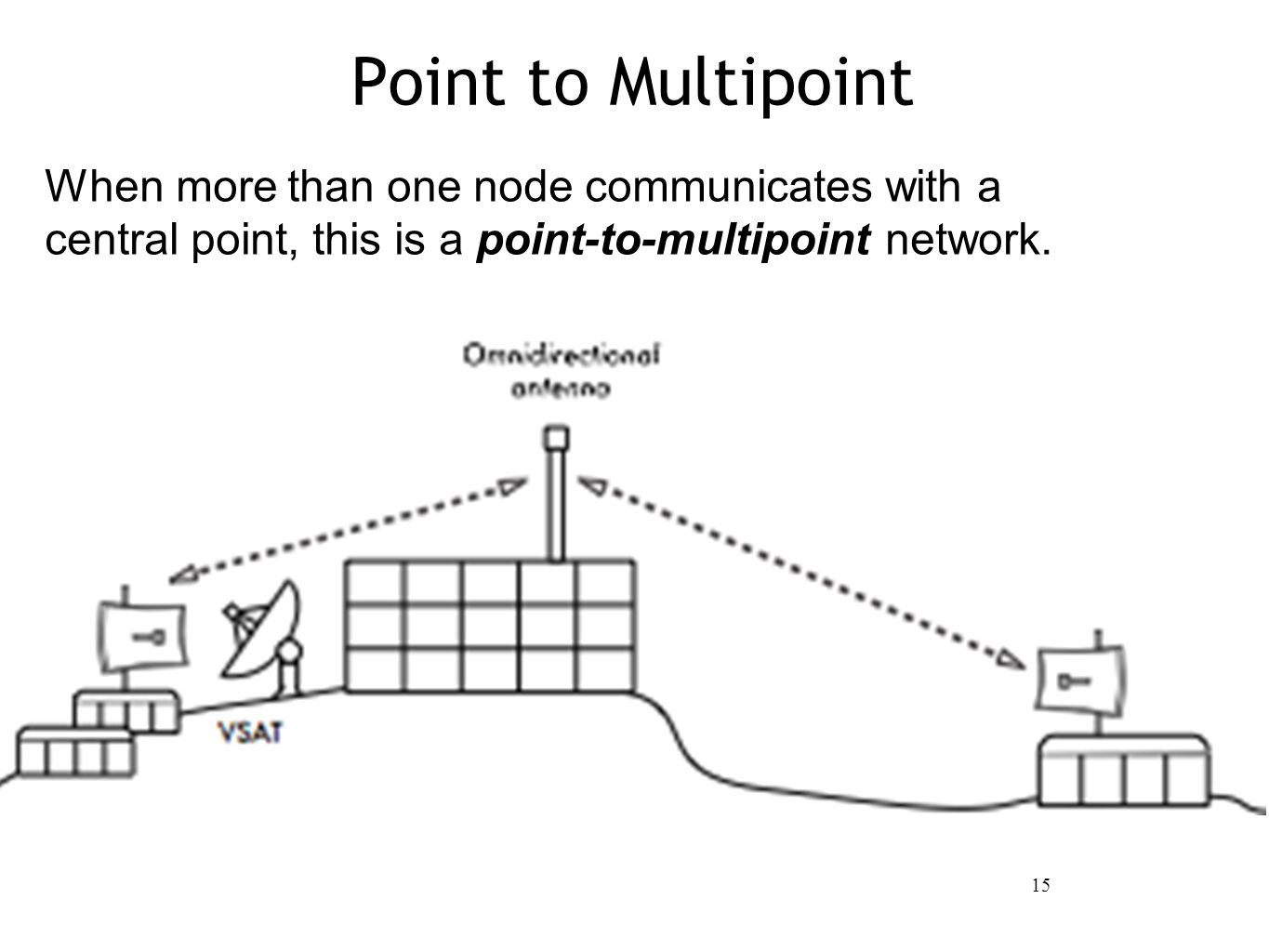 Introduction to wifi networking training materials for wireless 15 15 point to multipoint when more than one node communicates with a central point this is a point to multipoint network sciox Choice Image