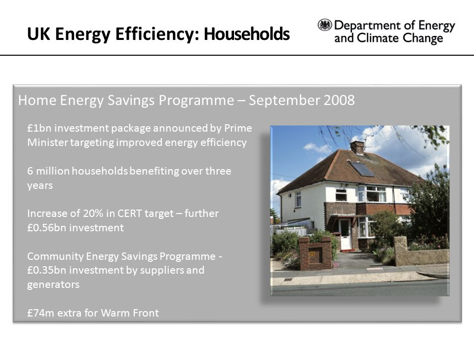UK Energy Efficiency: Households Home Energy Savings Programme – September 2008 £1bn investment package announced by Prime Minister targeting improved energy efficiency 6 million households benefiting over three years Increase of 20% in CERT target – further £0.56bn investment Community Energy Savings Programme - £0.35bn investment by suppliers and generators £74m extra for Warm Front