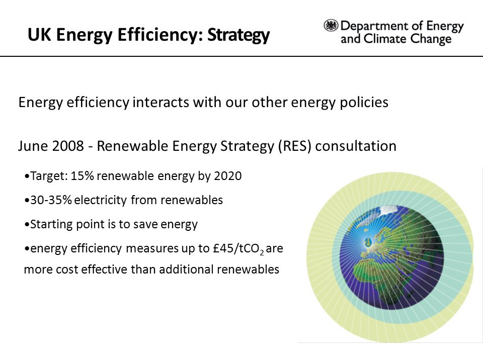UK Energy Efficiency: Strategy Energy efficiency interacts with our other energy policies June Renewable Energy Strategy (RES) consultation Target: 15% renewable energy by % electricity from renewables Starting point is to save energy energy efficiency measures up to £45/tCO 2 are more cost effective than additional renewables