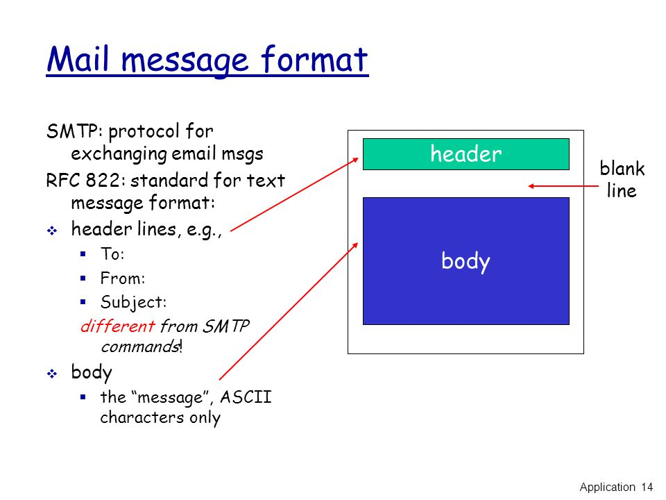 Mail message format SMTP: protocol for exchanging  msgs RFC 822: standard for text message format:  header lines, e.g.,  To:  From:  Subject: different from SMTP commands.