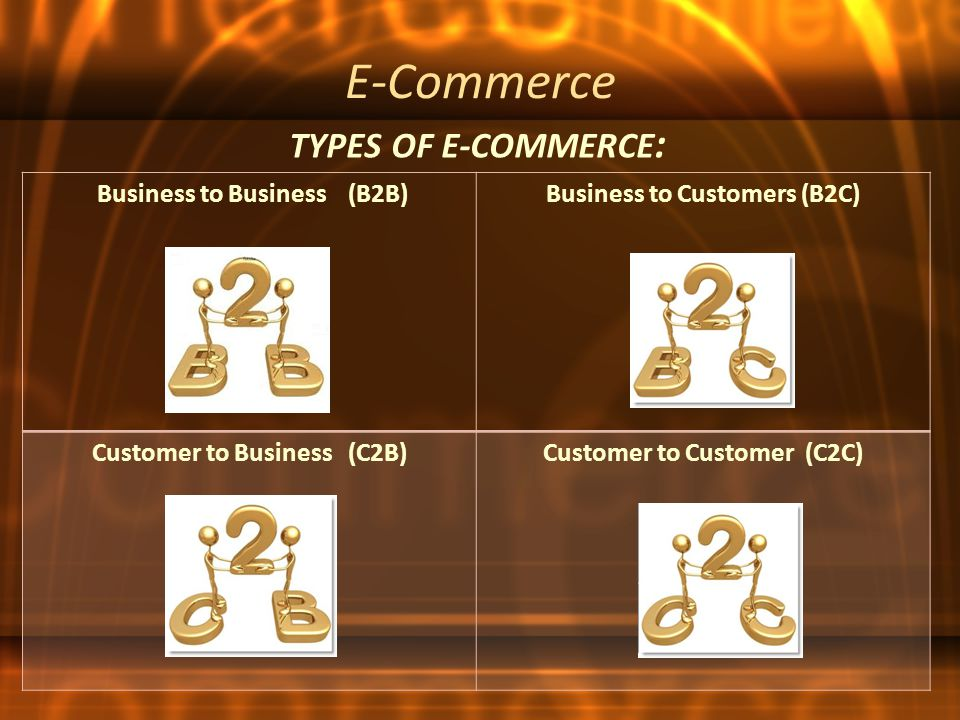 E-Commerce TYPES OF E-COMMERCE : Business to Business (B2B)Business to Customers (B2C) Customer to Business (C2B)Customer to Customer (C2C)