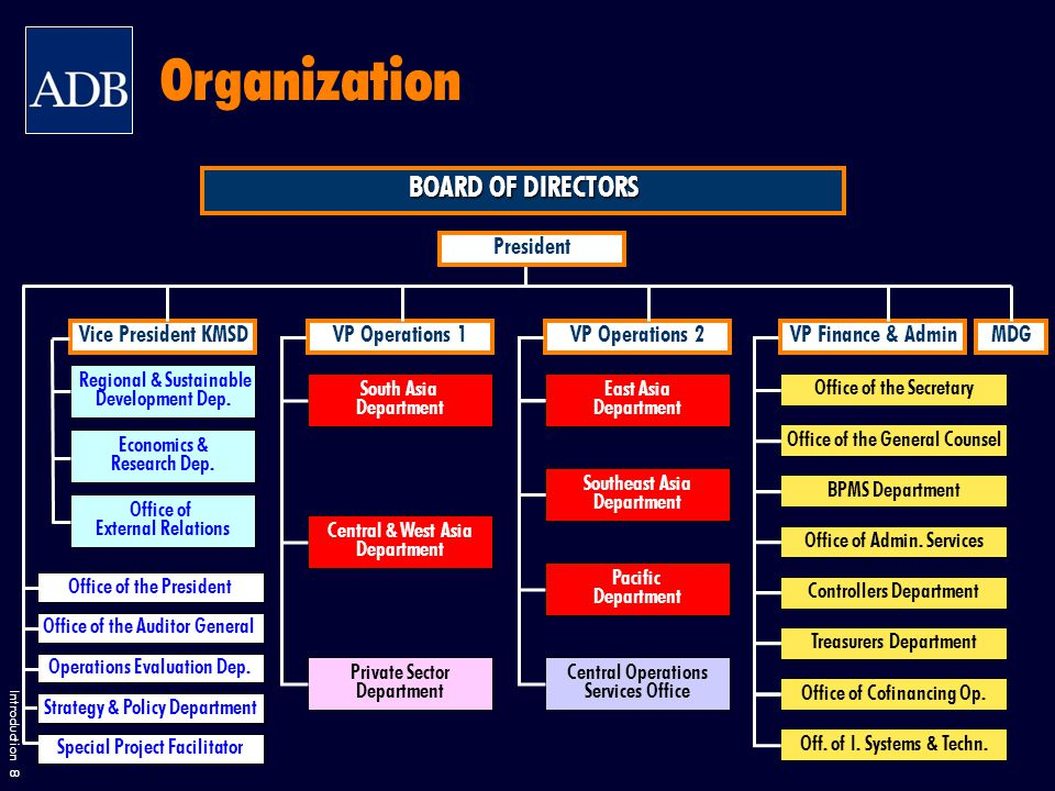 Introduction 8 Organization BOARD OF DIRECTORS President VP Operations 1VP Operations 2VP Finance & Admin South Asia Department Central & West Asia Department Private Sector Department Office of the Auditor General East Asia Department Southeast Asia Department Pacific Department Central Operations Services Office Office of the Secretary Office of the General Counsel Controllers Department BPMS Department Office of Admin.
