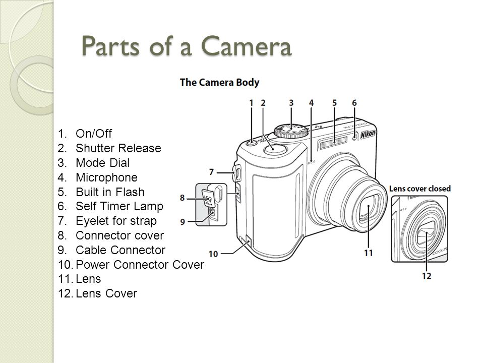 Parts of a Camera 1.On/Off 2.Shutter Release 3.Mode Dial 4.Microphone 5.Built in Flash 6.Self Timer Lamp 7.Eyelet for strap 8.Connector cover 9.Cable Connector 10.Power Connector Cover 11.Lens 12.Lens Cover
