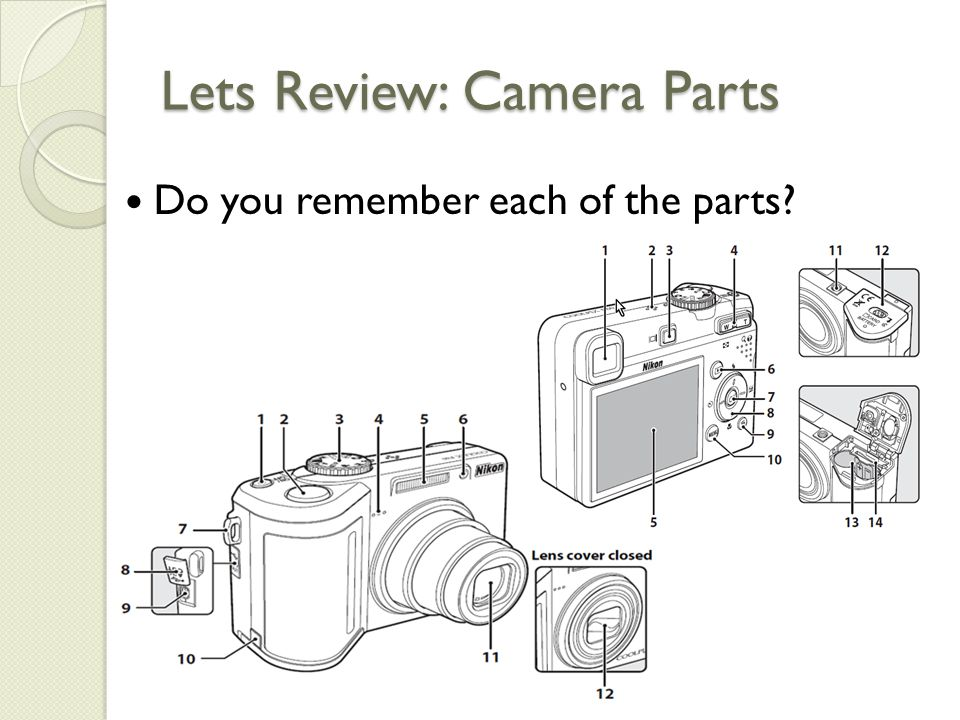 Lets Review: Camera Parts Do you remember each of the parts