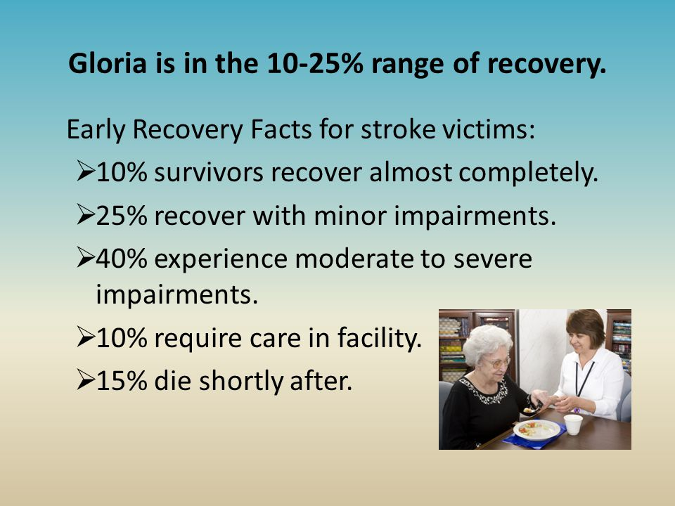 Gloria is in the 10-25% range of recovery.
