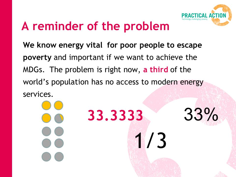 A reminder of the problem We know energy vital for poor people to escape poverty and important if we want to achieve the MDGs.