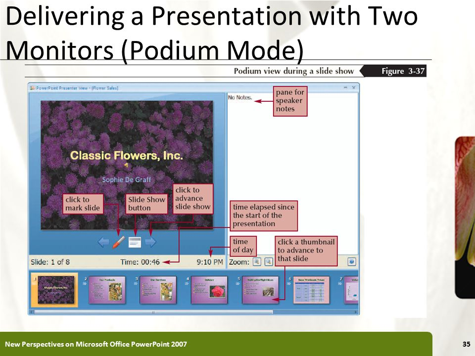 XP Delivering a Presentation with Two Monitors (Podium Mode) New Perspectives on Microsoft Office PowerPoint