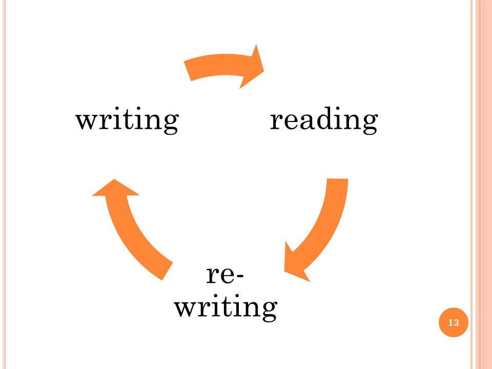 reading re- writing writing 13