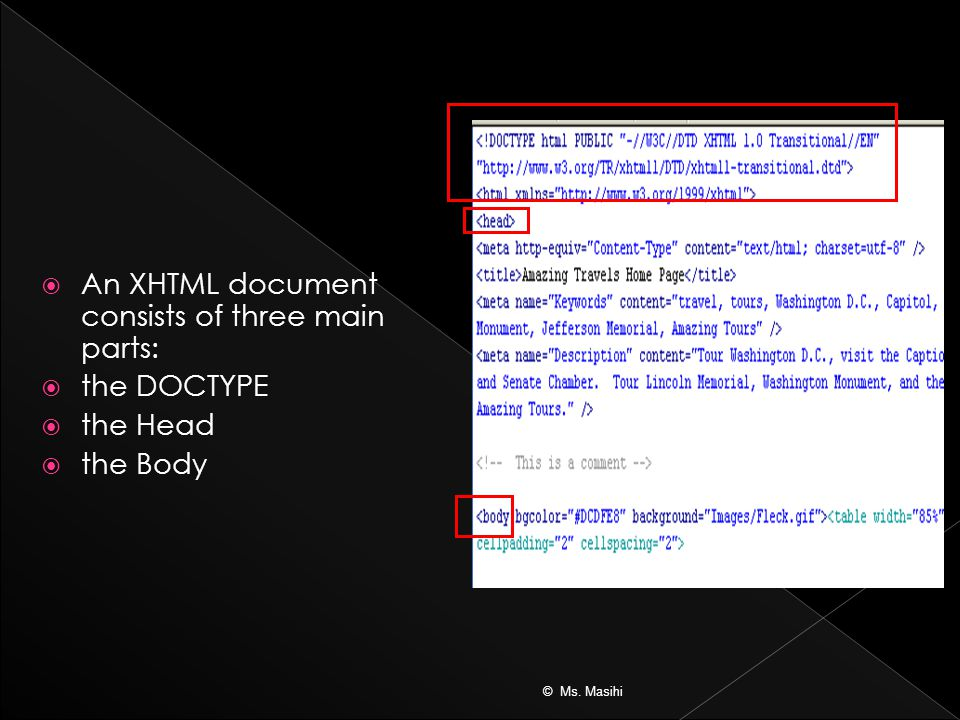  An XHTML document consists of three main parts:  the DOCTYPE  the Head  the Body © Ms. Masihi